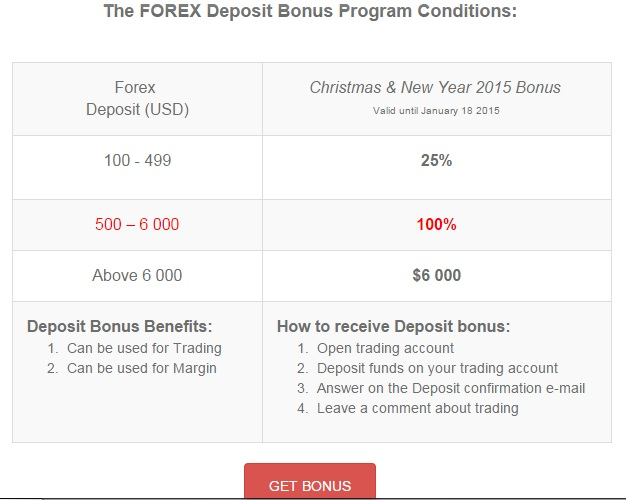 Pax forex no deposit bonus